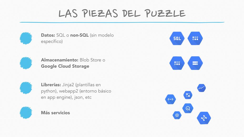 Datos: SQL o non-SQL (sin modelo específico) Li...
