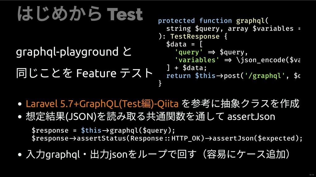 はじめから Test graphql-playground と 同じことを Feature テ...