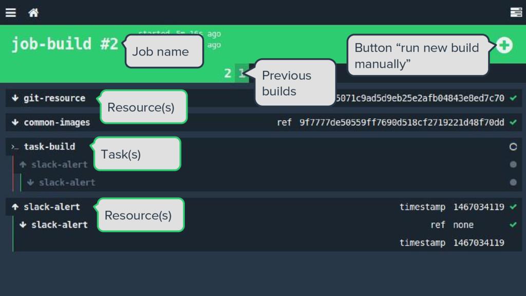 "Job name Previous builds Button ""run new build ..."