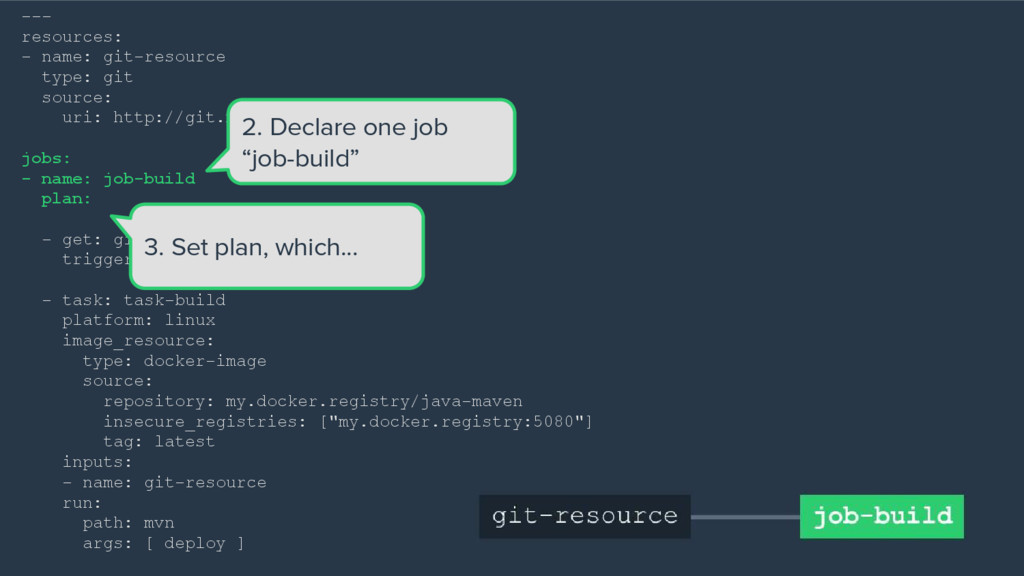 --- resources: - name: git-resource type: git s...