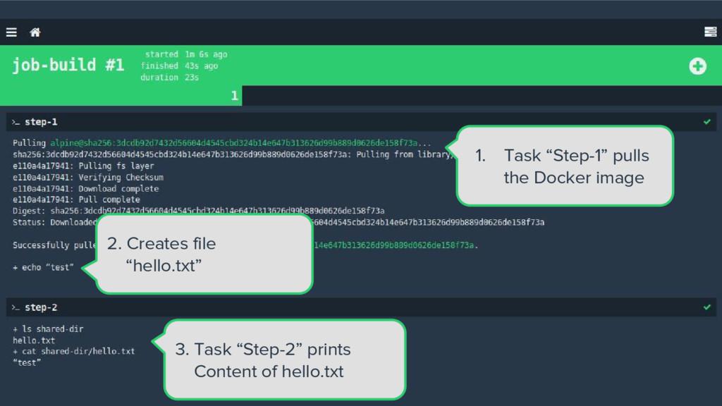 "1. Task ""Step-1"" pulls the Docker image 2. Crea..."