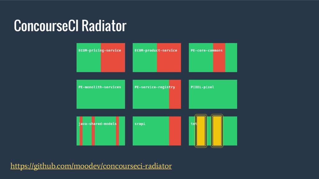 ConcourseCI Radiator https://github.com/moodev/...