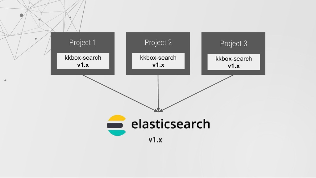 Project 1 kkbox-search v1.x v1.x Project 2 kkbo...