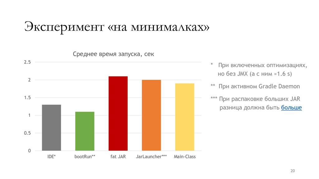 Эксперимент «на минималках» 0 0.5 1 1.5 2 2.5 I...