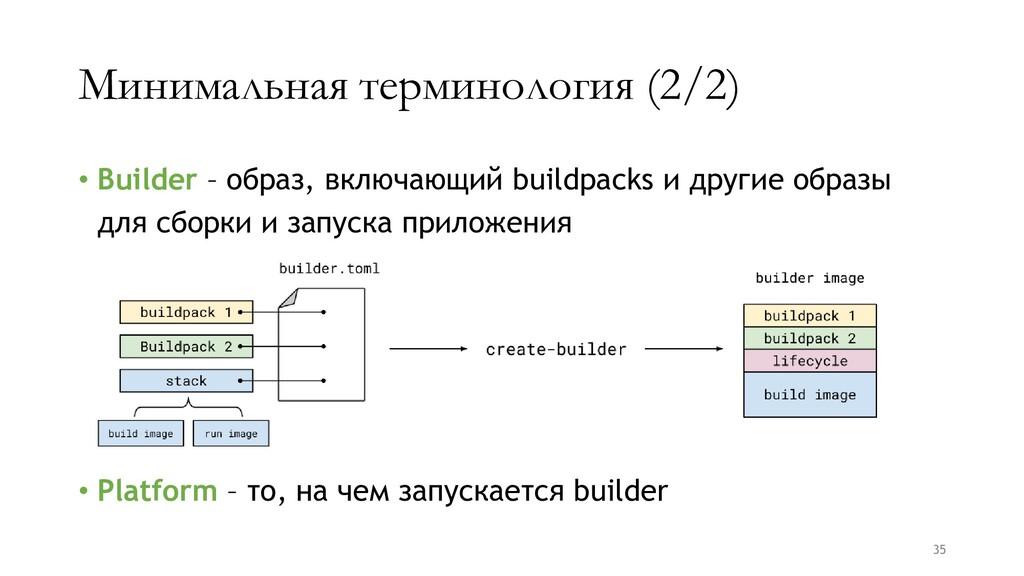 Минимальная терминология (2/2) • Builder – обра...