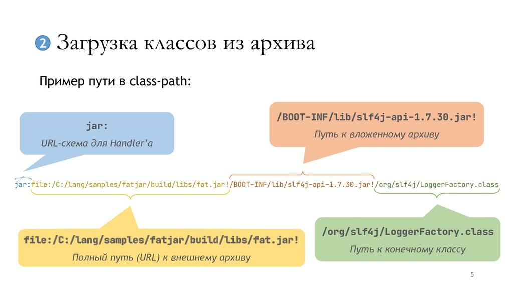 Загрузка классов из архива jar:file:/C:/lang/sa...