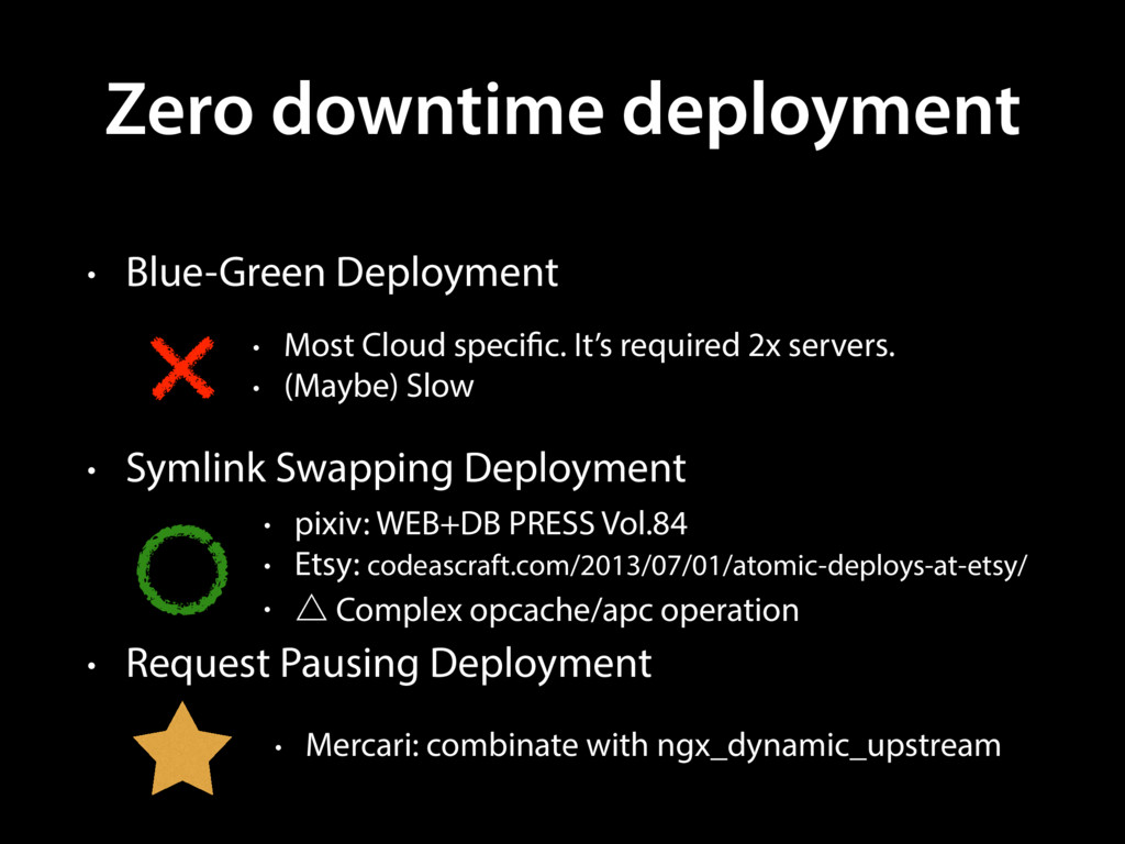 Zero downtime deployment • Blue-Green Deploymen...