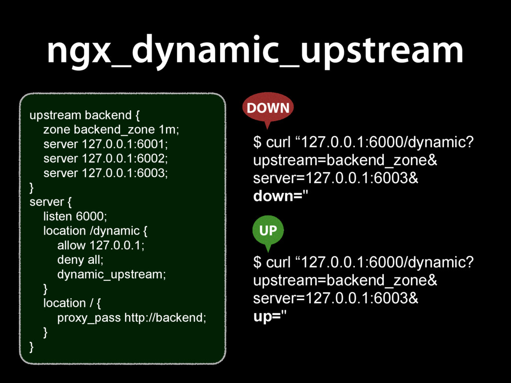 ngx_dynamic_upstream upstream backend { zone ba...