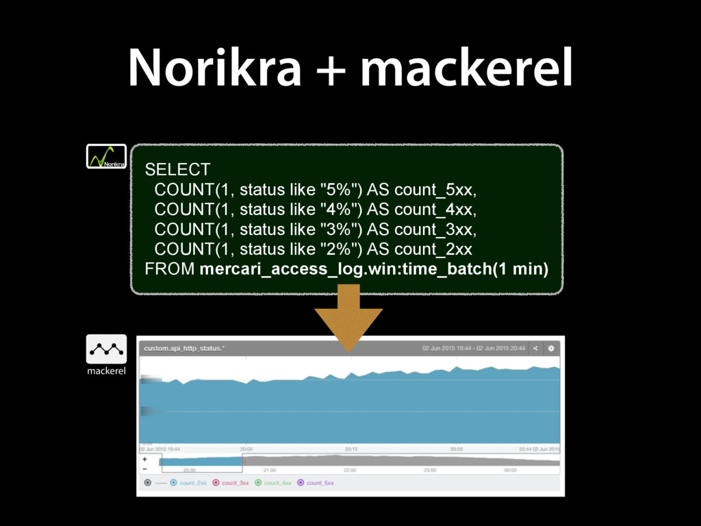Norikra + mackerel SELECT COUNT(1, status like ...