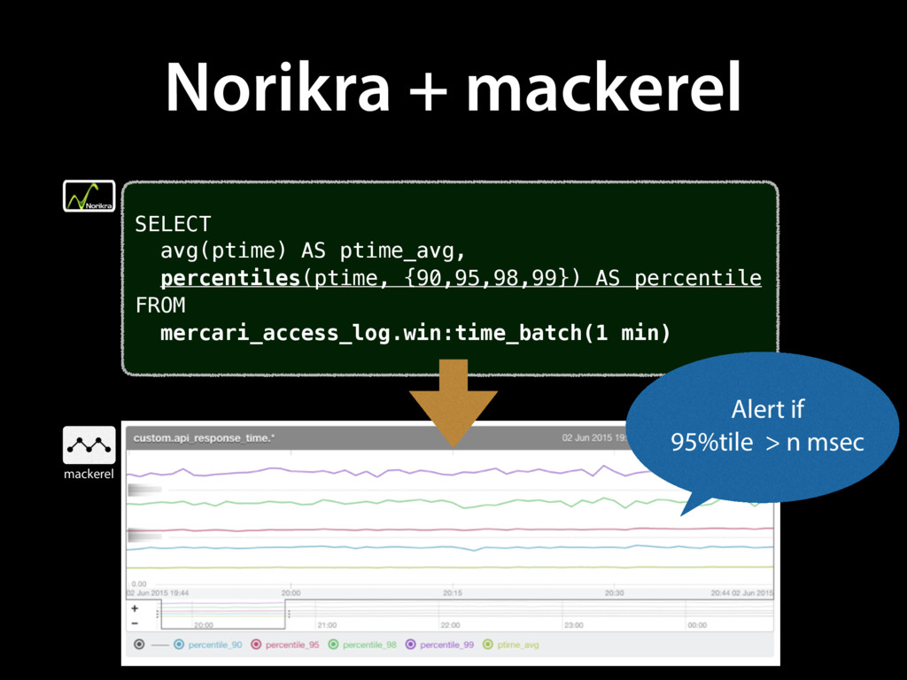 Norikra + mackerel SELECT avg(ptime) AS ptime_a...