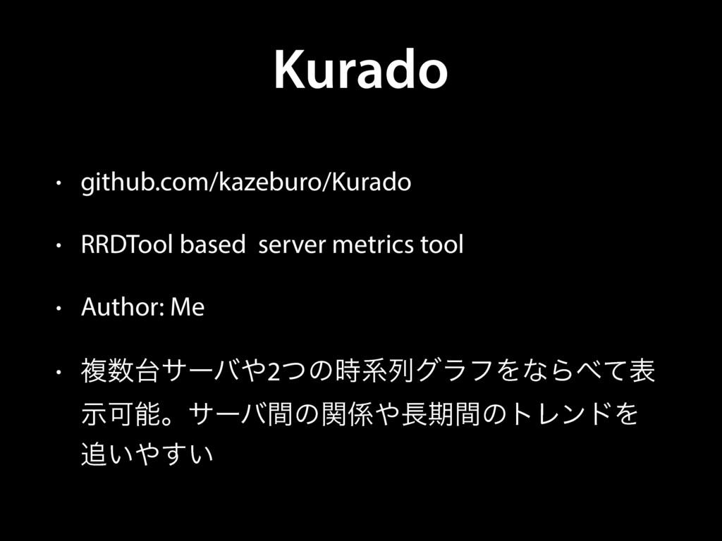 Kurado • github.com/kazeburo/Kurado • RRDTool b...