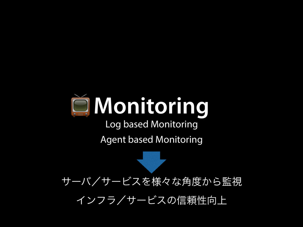 Monitoring $ Log based Monitoring Agent based M...