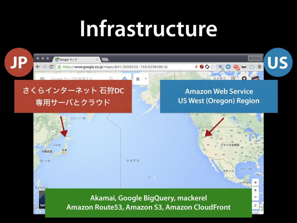 Infrastructure ͘͞ΒΠϯλʔωοτ ੴङDC ઐ༻αʔόͱΫϥυ Amazo...