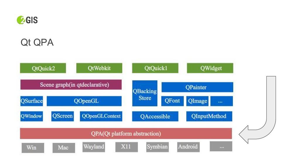 Qt QPA Название раздела