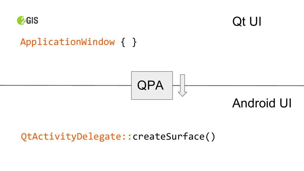 ApplicationWindow { } QtActivityDelegate::creat...