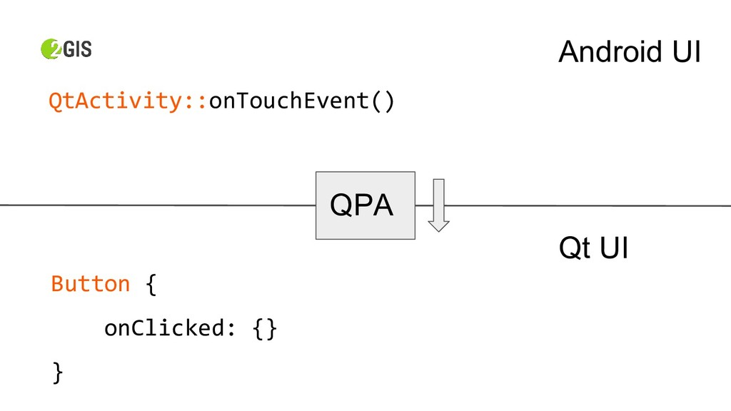 QtActivity::onTouchEvent() Button { onClicked: ...