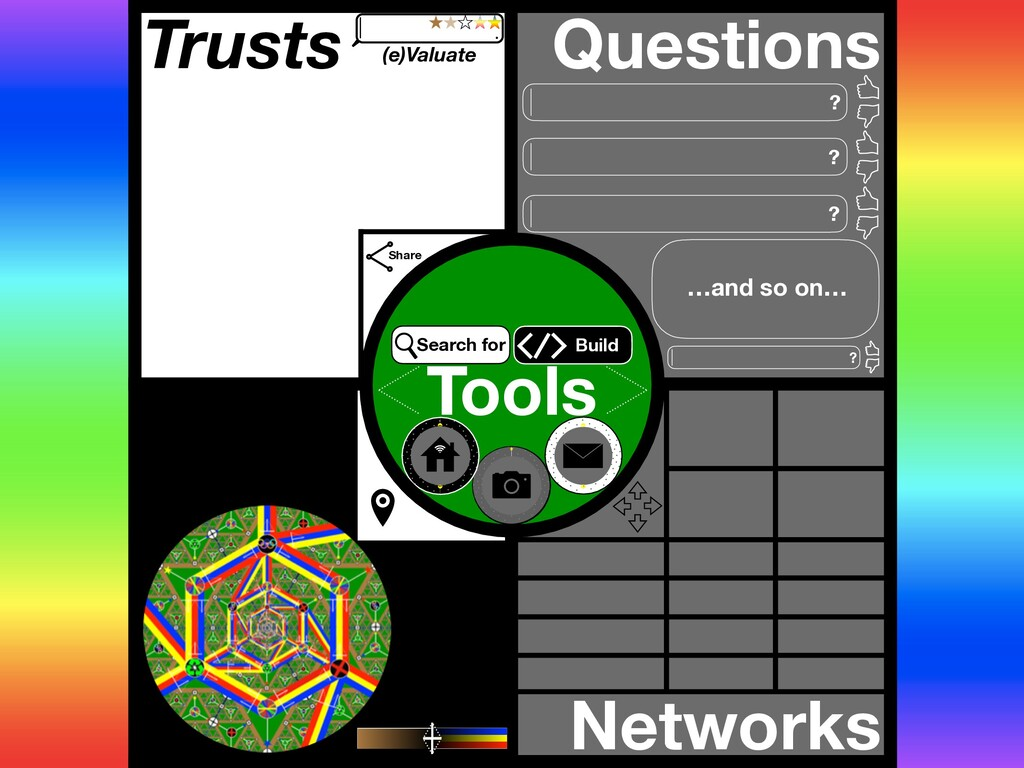 Trusts Questions Networks Tools Share Build Sea...