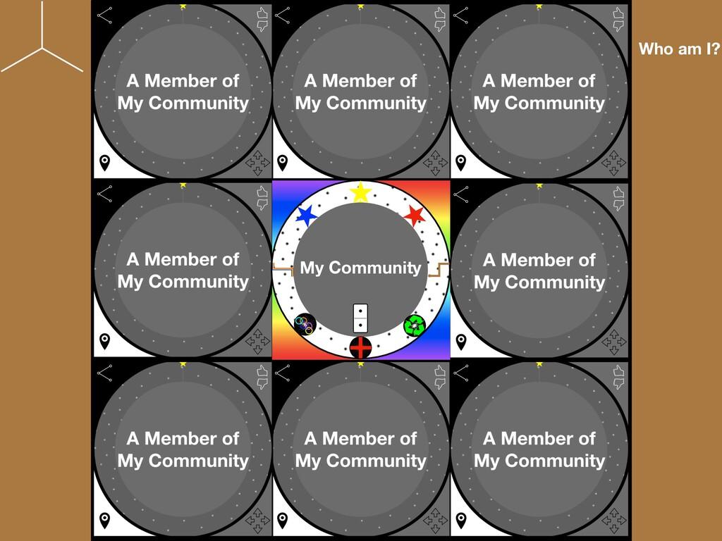 My Community Who am I?