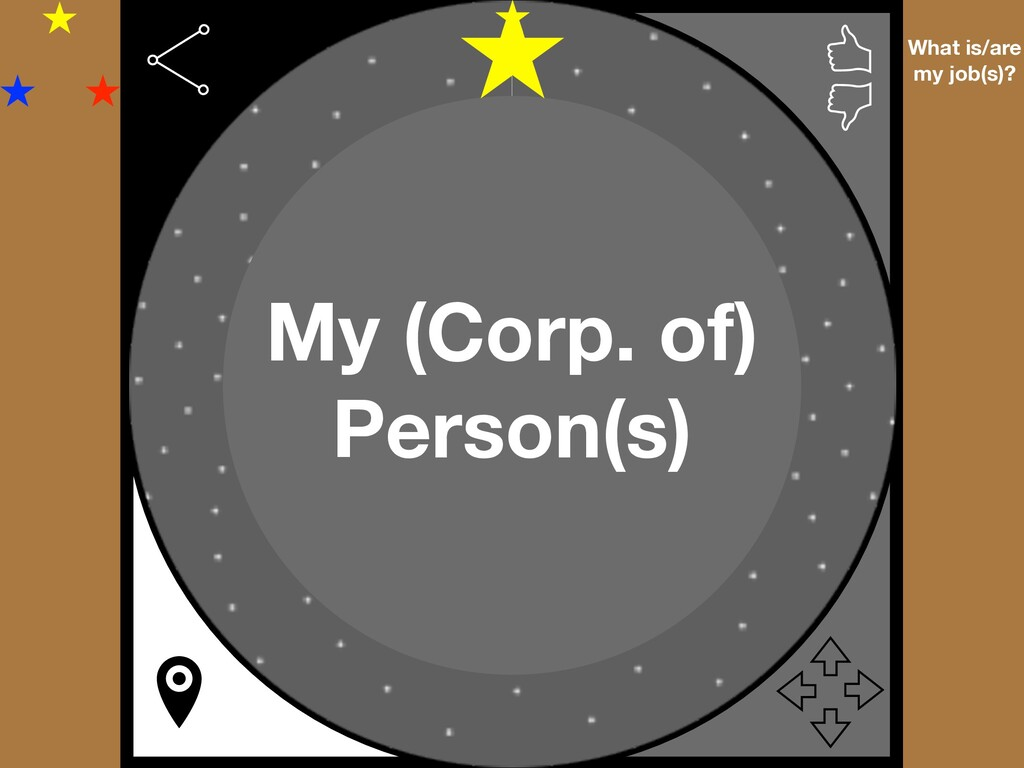 What is/are my job(s)? My (Corp. of) Person(s)