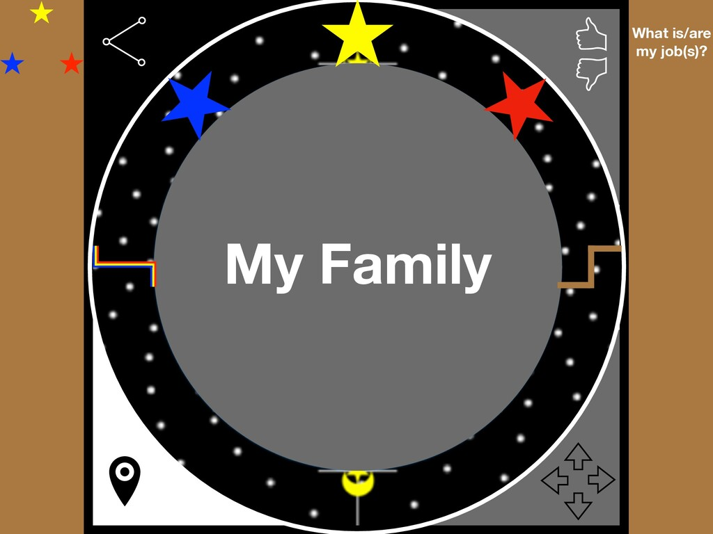 My Family What is/are my job(s)?