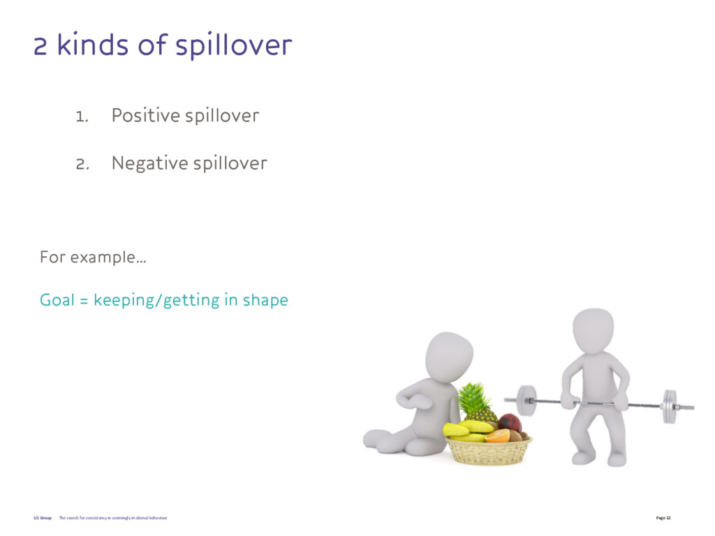 Page 12 U1 Group 2 kinds of spillover The searc...