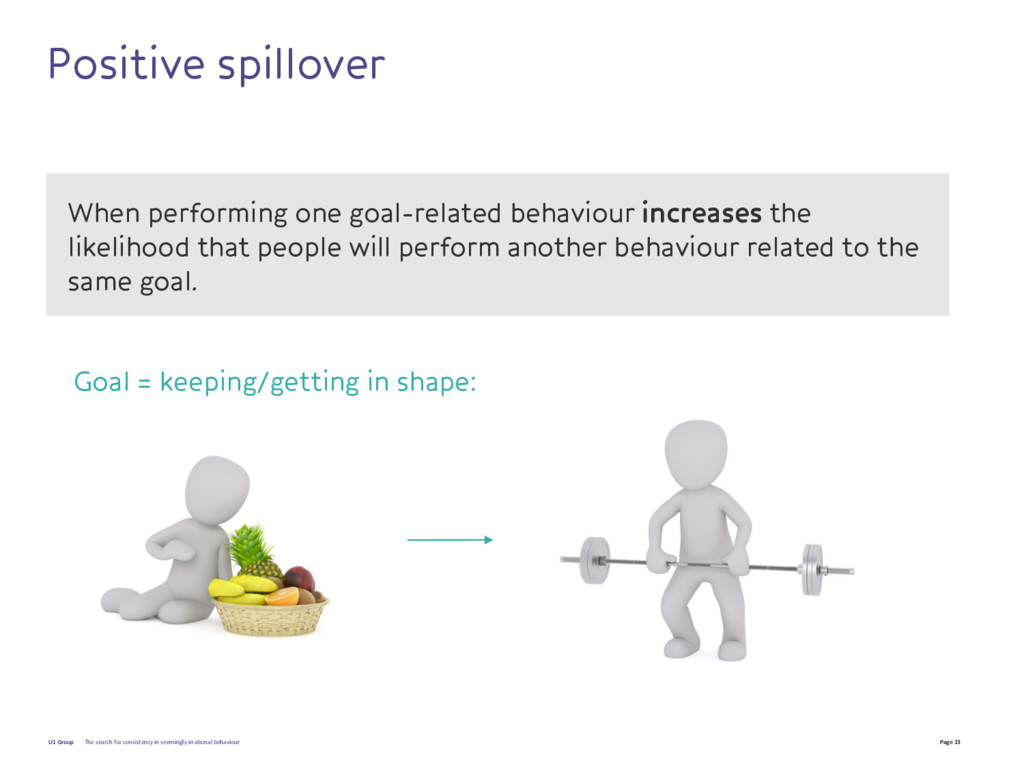 Page 13 U1 Group Positive spillover When perfor...