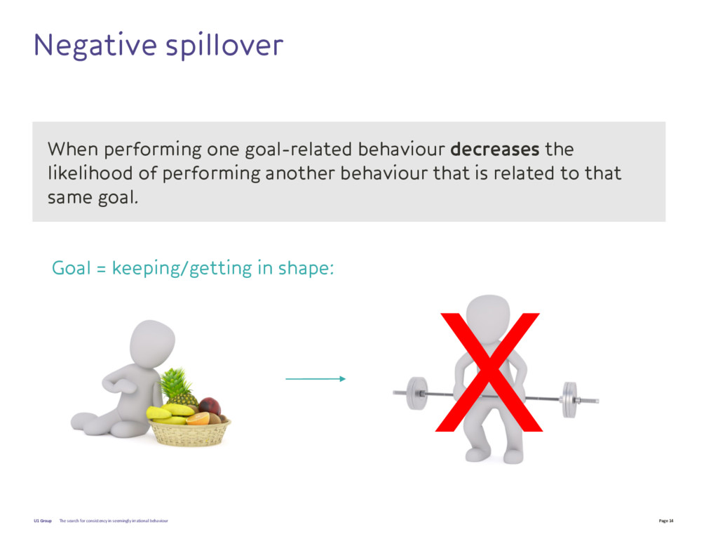 Page 14 U1 Group Negative spillover The search ...
