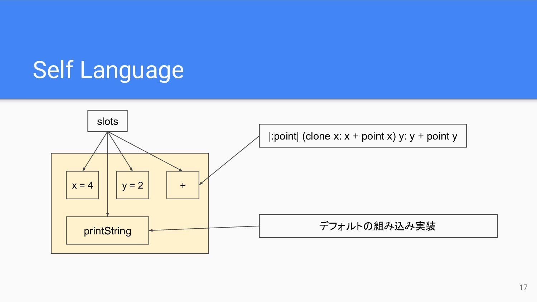 Self Language 17 x = 4 y = 2 printString + slot...