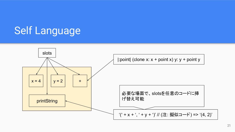 Self Language 21 x = 4 y = 2 printString + slot...
