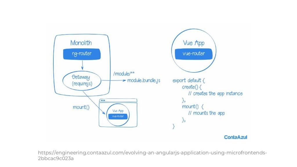 https://engineering.contaazul.com/evolving-an-a...