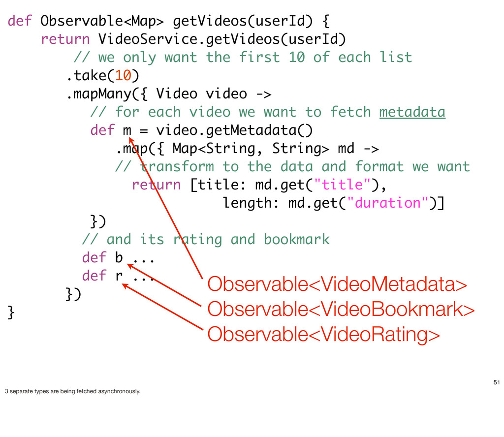 def Observable<Map> getVideos(userId) { return ...