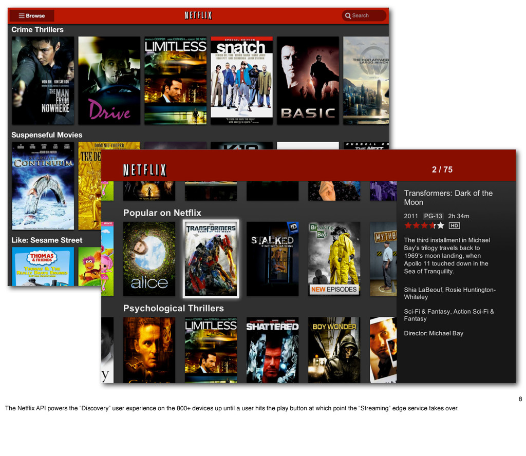 "8 The Netflix API powers the ""Discovery"" user ex..."