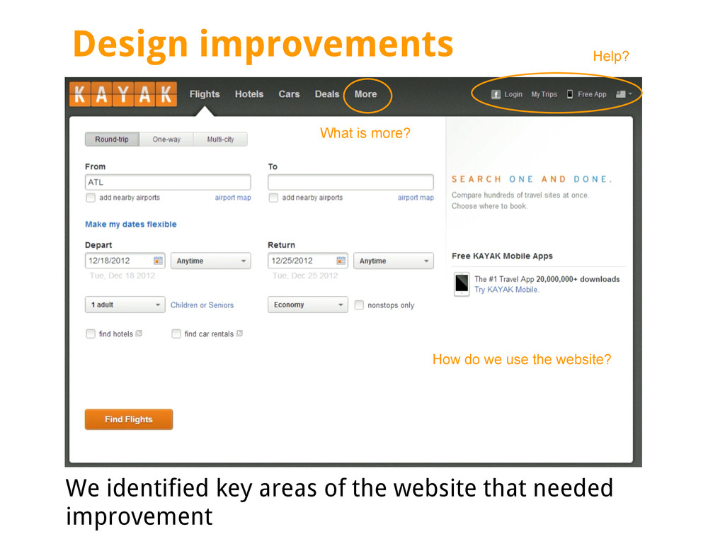 We identified key areas of the website that nee...