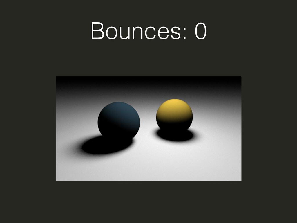 Bounces: 0