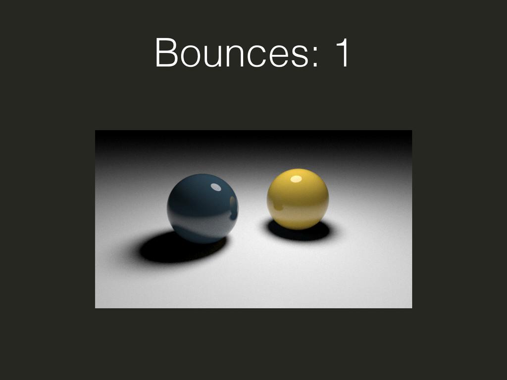 Bounces: 1