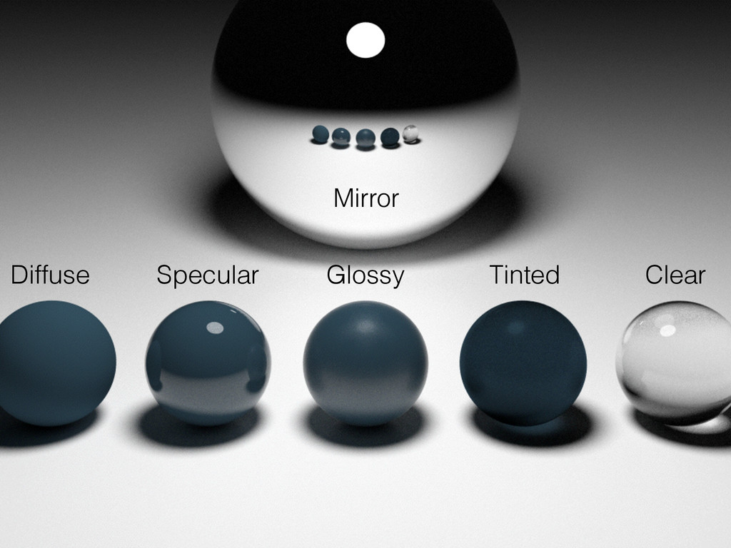 Diffuse Specular Glossy Tinted Clear Mirror