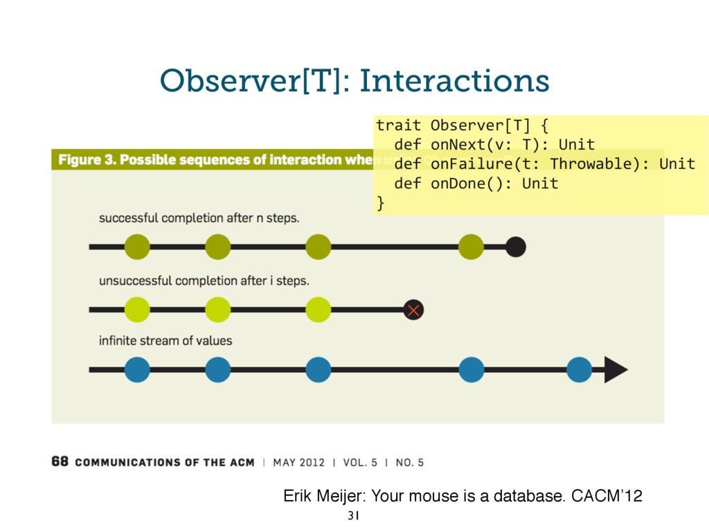 Observer[T]: Interactions Erik Meijer: Your mou...