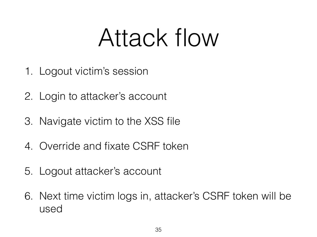 Attack flow 1. Logout victim's session 2. Login ...