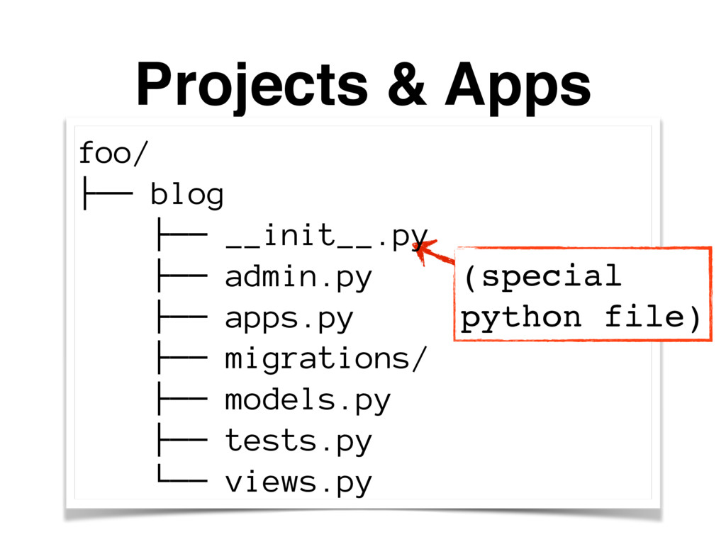 Projects & Apps foo/ ├── blog ├── __init__.py ├...