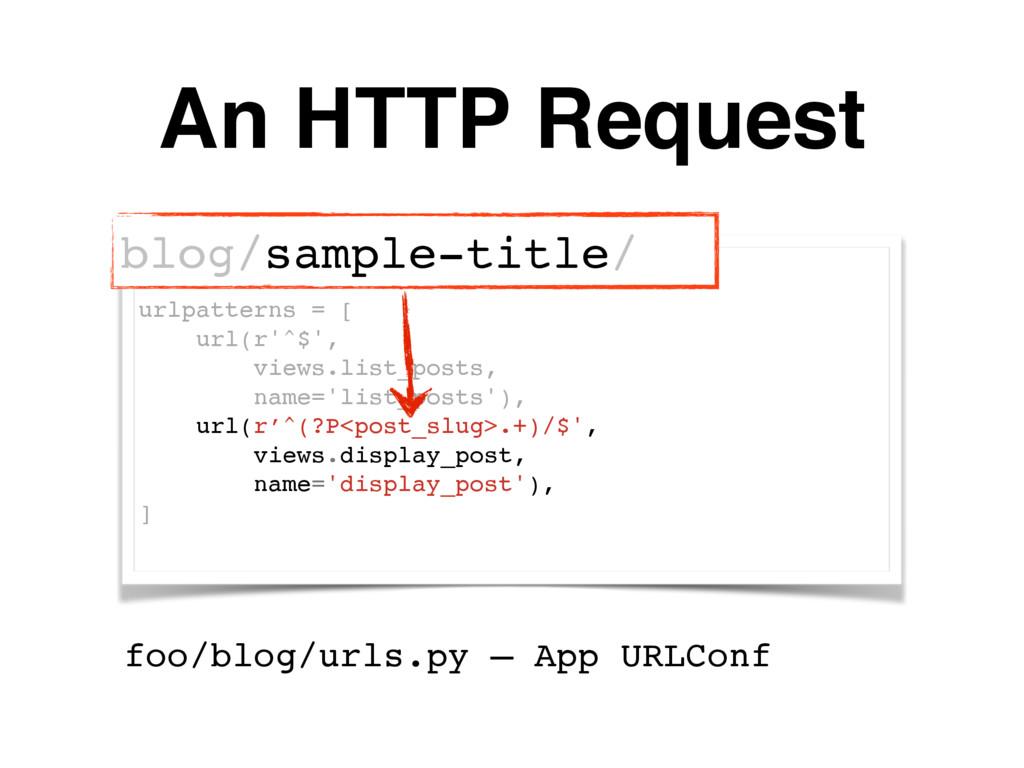 An HTTP Request urlpatterns = [ url(r'^$', view...