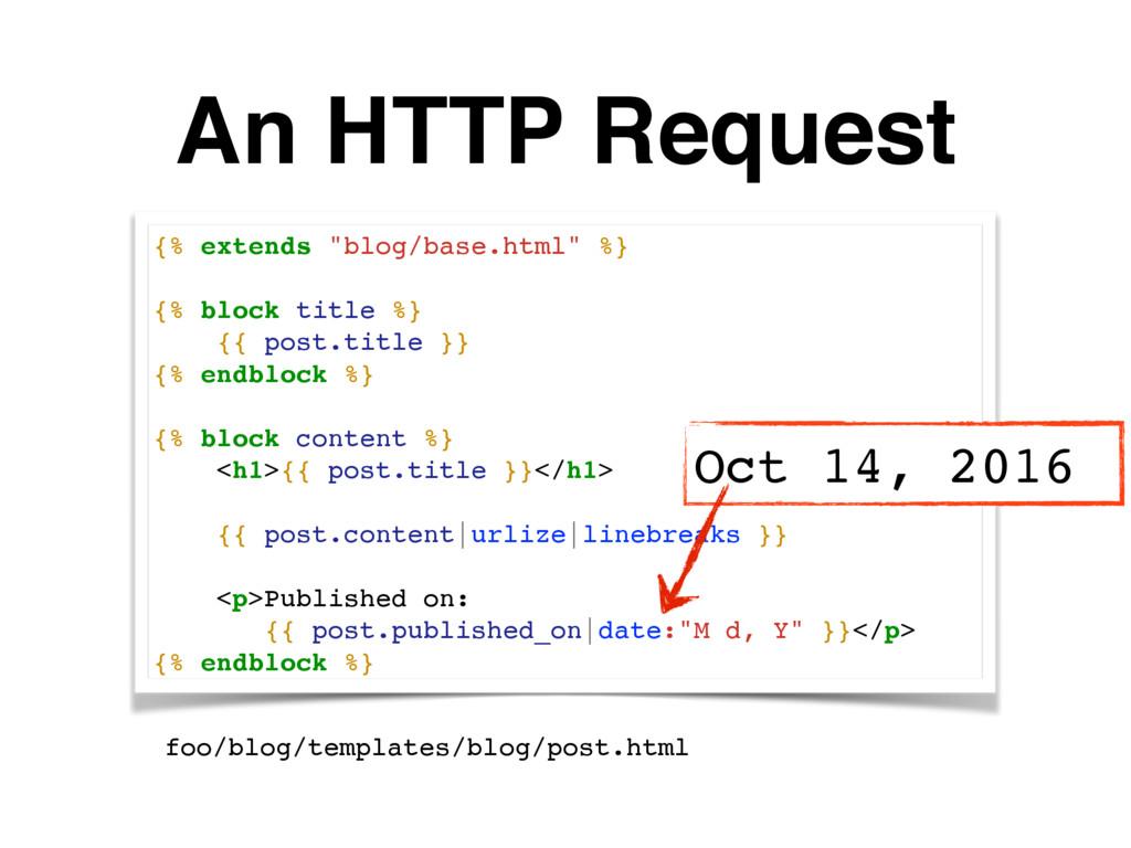 """An HTTP Request {% extends """"blog/base.html"""" %} ..."""