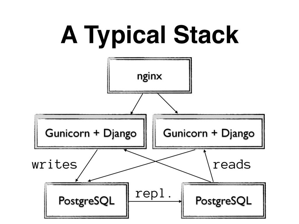 A Typical Stack PostgreSQL Gunicorn + Django Gu...