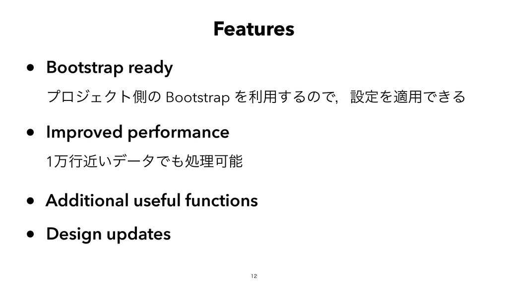 Features Bootstrap ready Design updates Addi...