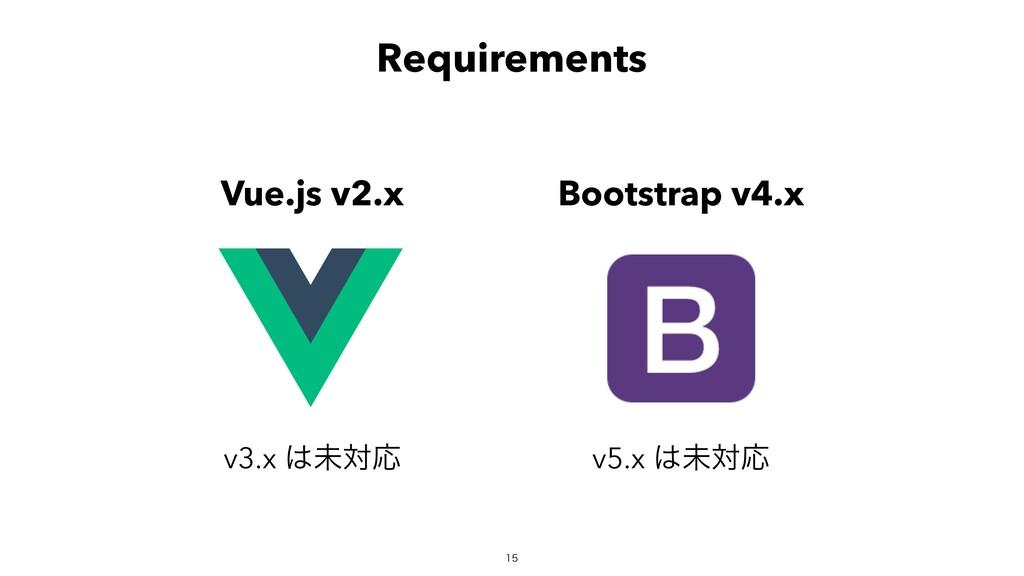 Requirements Vue.js v2.x Bootstrap v4.x v3.x...