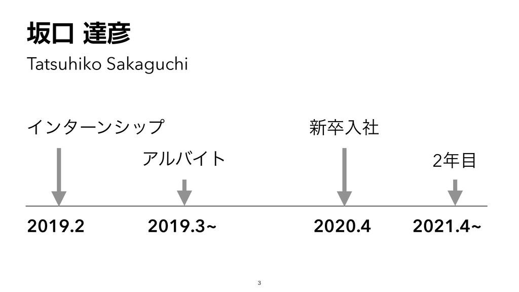 Tatsuhiko Sakaguchi ࡔޱୡ 2019.2 2019.3~ 2021...