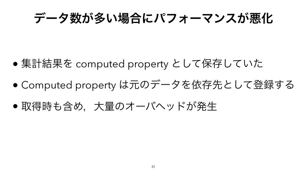 σʔλ͕ଟ͍߹ʹύϑΥʔϚϯε͕ѱԽ ूܭ݁ՌΛ computed property...