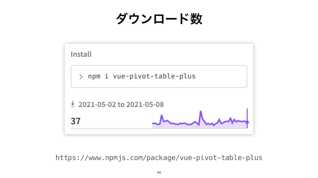 μϯϩʔυ https://www.npmjs.com/package/vue-pi...
