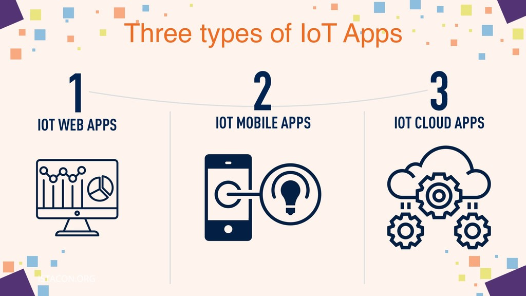Three types of IoT Apps 1 3 IOT WEB APPS IOT MO...