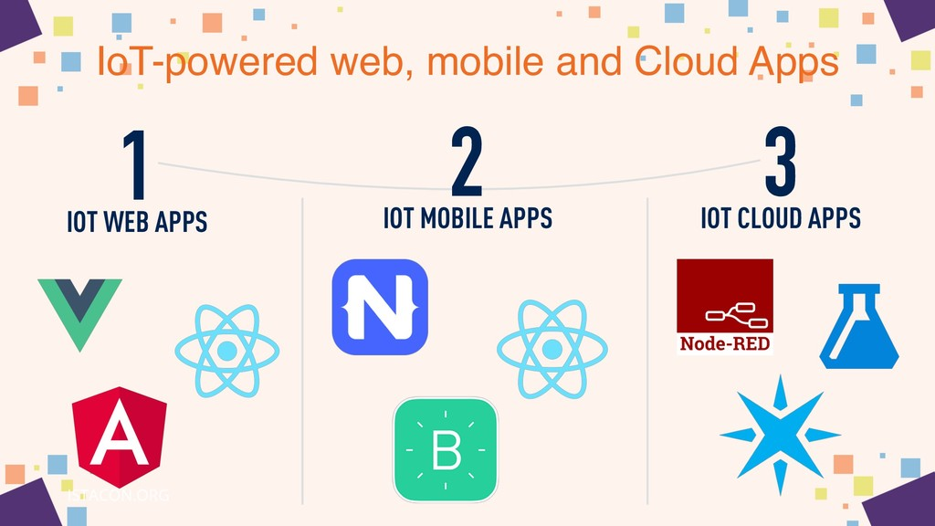 IoT-powered web, mobile and Cloud Apps 1 3 IOT ...