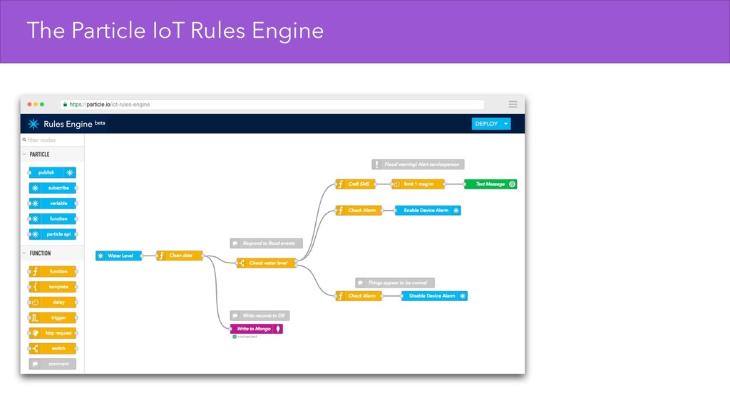 The Particle IoT Rules Engine